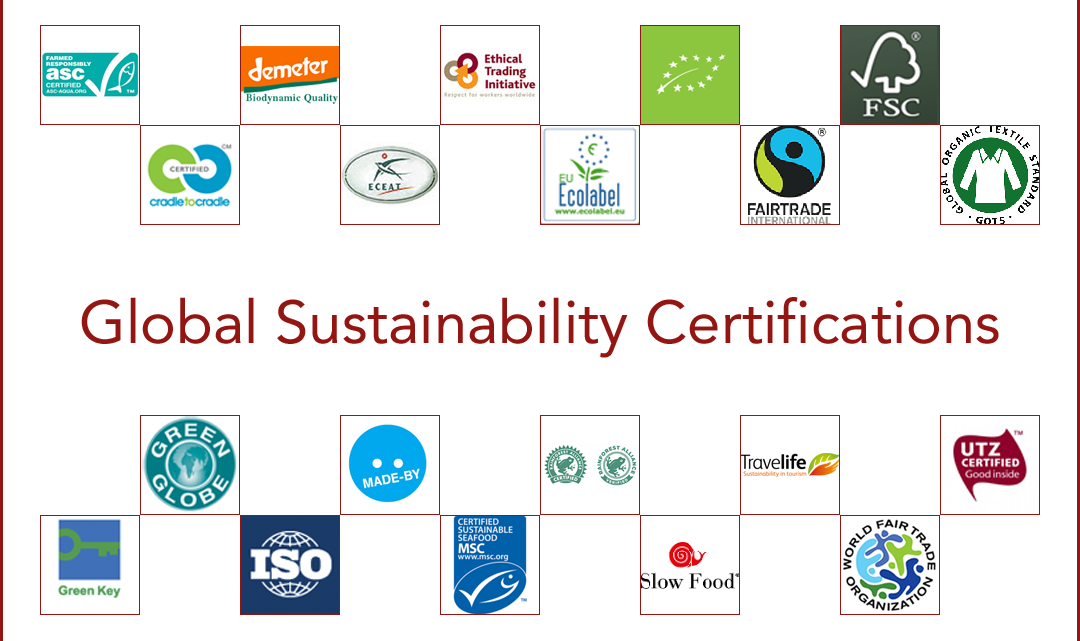 Global Sustainability Certifications 1080x641